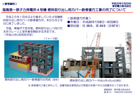 Tepco completed steel frame of reactor4 cover to start installing fuel removing crane