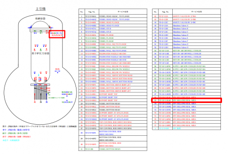 "Reactor2 temperature spiked up by 30℃ after M5.5 of 4/14/2013, Tepco ""The thermometer has no credibility"""
