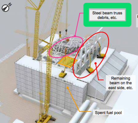 4 Steal beam truss on the top of reactor3 possibly starting to be deteriorated