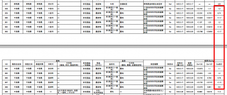 Cs-137 detected from 64% of the first-grade tea in Chiba