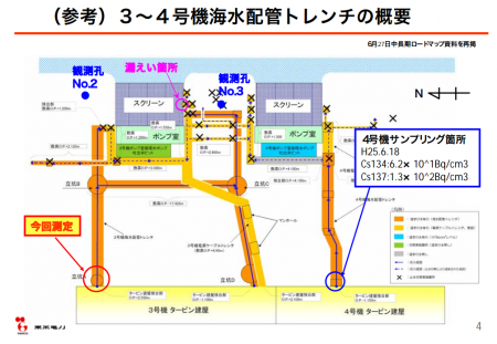 "5 Tepco admitted leakage from reactor2&3 to the trench,""150,000,000,000Bq/m3 of Cs-134/137, 0.1 Sv/h"""