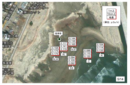 2 Radiation level increased at all of the 18 points within 2 months in Yotsukura beach Fukushima
