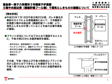 """[Steaming reactor3] Tepco """"The steam is the heated rain, same thing happened last year but didn't report it"""""""
