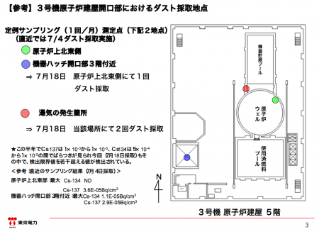 """3 [Steaming reactor3] Tepco """"The steam is the heated rain, same thing happened last year but didn't report it"""""""