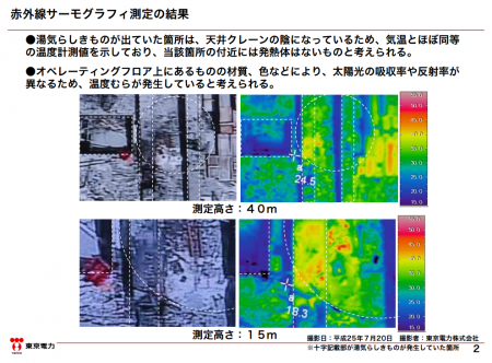 "3 Thermography shows 50℃ on operation floor of ""steaming"" reactor3"