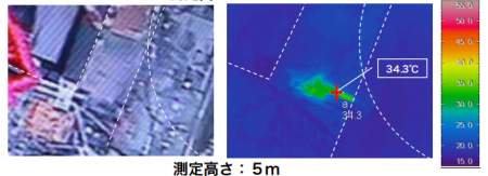 [Steaming reactor3] Thermography shows the steaming area is over 15℃ hotter than the rest of the area