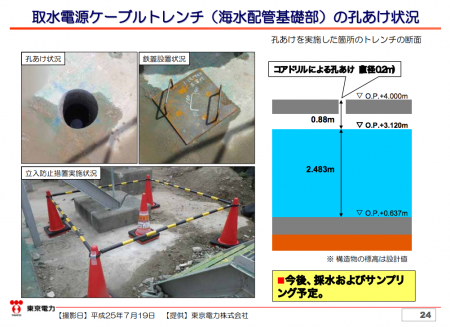 2 2,350,000,000,000 Bq/m3 of Cs-134/137 from seaside trench of reactor2