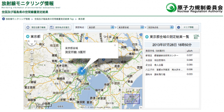 There are only 5 radiation monitoring posts of Nuclear Regulation Authority in Tokyo, 1/4 of Kanagawa