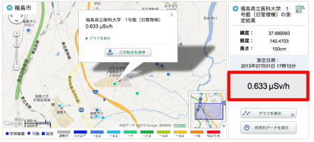 Fukushima medical university shows radiation level of their own area by 50~75% lower than JP Gov
