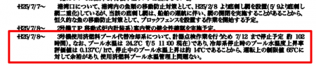 Tepco to stop reactor3 pool coolant system for 102 hours until 7/12/2013
