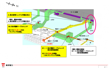 Tepco knew 55,000,000,000 Bq/m3 of Cs-134/137 detected from reactor2 trench shaft in May