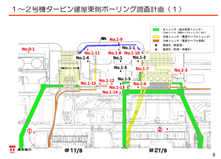 Tepco plans to open 12 more borings on the seaside of reactor2