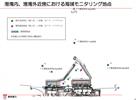 Tepco was monitoring sea contamination beside Fukushima port only at 3 locations