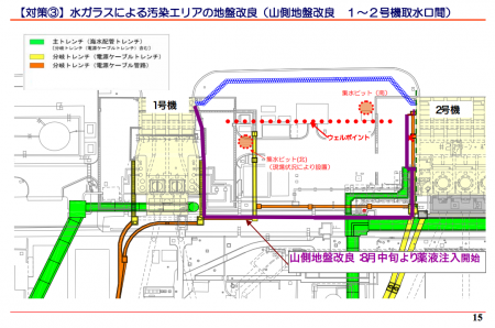 Tepco to build more impervious wall near the reactor2 turbine building / may cause flood on the land side