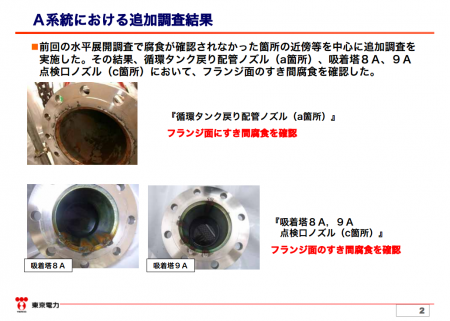 Four more parts found severely deteriorated in multiple nuclide removing system ALPS only 2 months after test operation