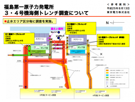"Power cable trench of reactor3&4 found empty / Tepco ""Contaminated have already gone underground"""