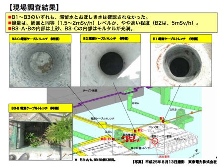 "2 Power cable trench of reactor3&4 found empty / Tepco ""Contaminated have already gone underground"""