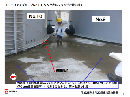 "[More tank leakage] 2 tanks possibly leaking / Tepco ""It's rainwater"""