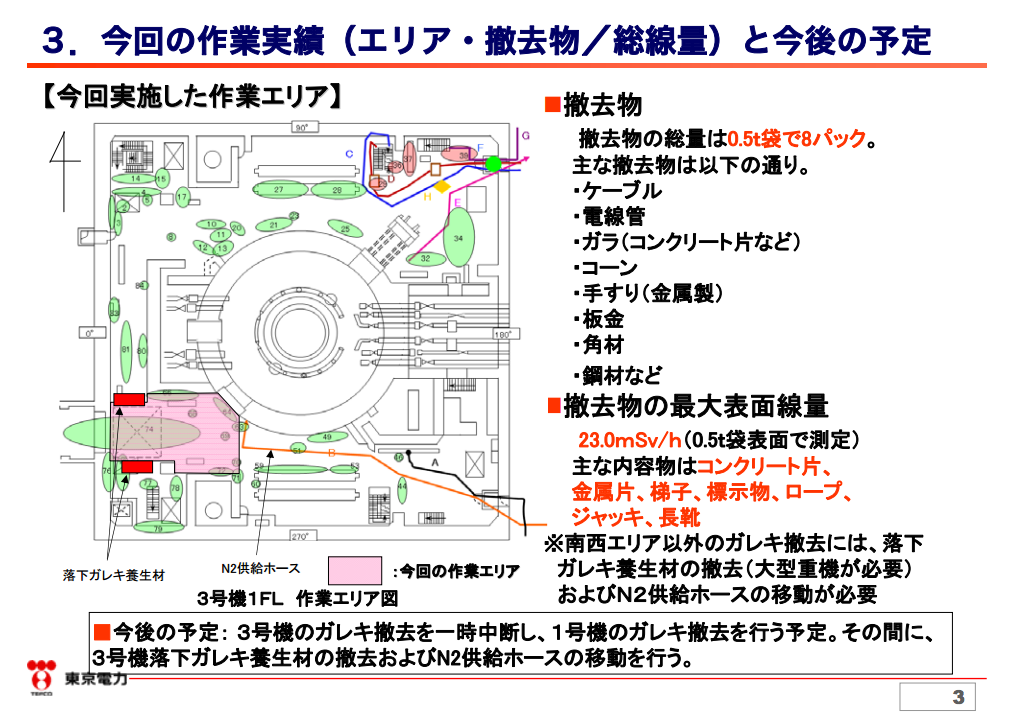 """Tepco """"Debris removal in S-W area of the reactor3 first floor is completed"""" → """"The main contents include long boots"""""""