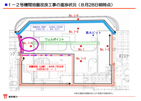 "2 Groundwater reached 10cm to the surface of the ground on the seaside of reactor2 / Tepco ""No details are verified"""