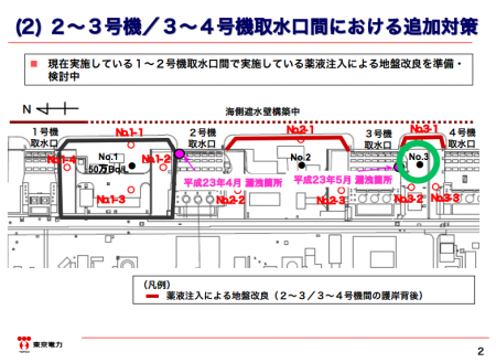 2 Tepco measured 3,200,000 Bq/m3 of Tritium from the boring beside reactor3 last year