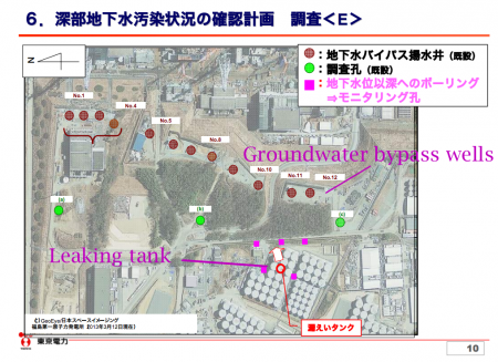 "2 [300m3 leakage] Tepco ""Leaked contaminated water may have penetrated into the ground through the base concrete"