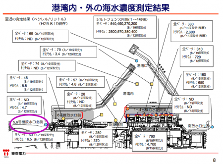 Tritium and Sr-90 detected outside of Fukushima nuclear plant port