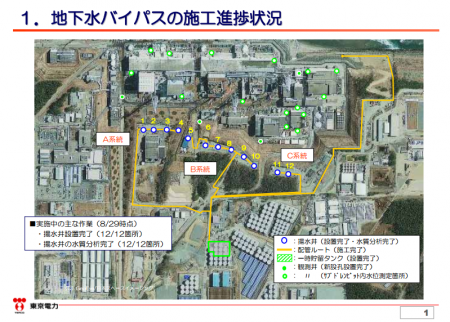 "Tepco to discharge bypass groundwater to ""outside"" of Fukushima plant port"