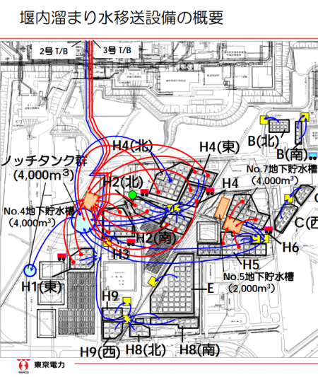 Tepco's Typhoon measures to prevent contaminated water overflowing / Entirely messed up