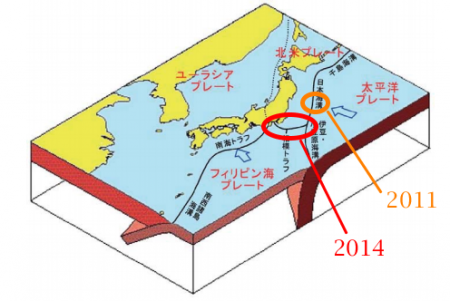"5 continuous quakes offshore Chiba→JP Gov ""New irregular diastrophism on-going offshore different from 311"""