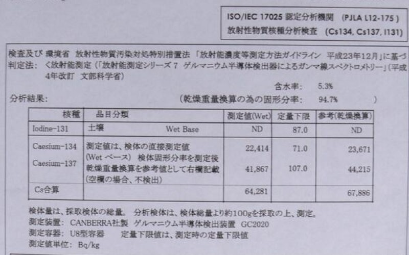 67,886 Bq/Kg of Cs-134/137 measured from elementary school soil in Fujisawa city / 300 km from Fukushima plant