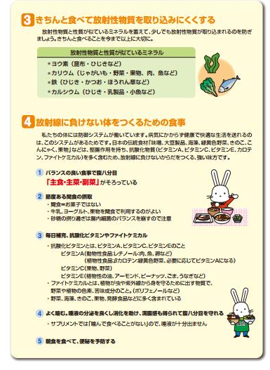 3 Fukushima city Eating mushroom protects you from radioactive material