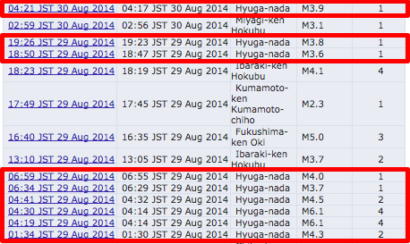 6 intense quakes hit Hyuga-Nada within 5 hours - The western end of Nankai Trough