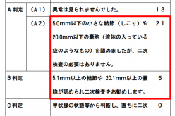 "26 among 39 children in Ushiku city Ibaraki given ""A2, B"" results in thyroid inspection"