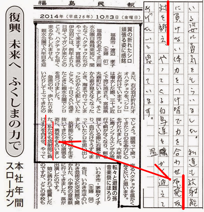 Fukushima local newspaper removed the part Fight nuclear policy from reader's contribution article