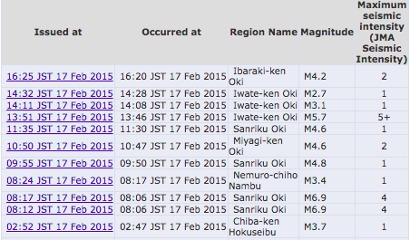 2 Strong quakes successively hit North East Japan : Tepco publishing no reports on Fukushima plant status