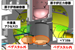 Tepco started stating molten fuel might be out of pedestal of Reactor 1