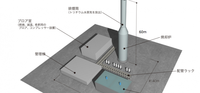 Tepco considers evaporating 800,000 m3 of Tritium water to the air