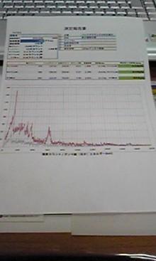 Iodine-131 measured from snow in Hachioji Saitama3