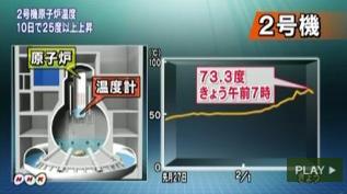 Steam from Fukushima plants2