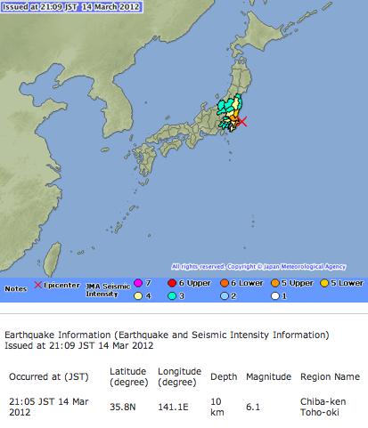 M6 in Chiba Scale 5