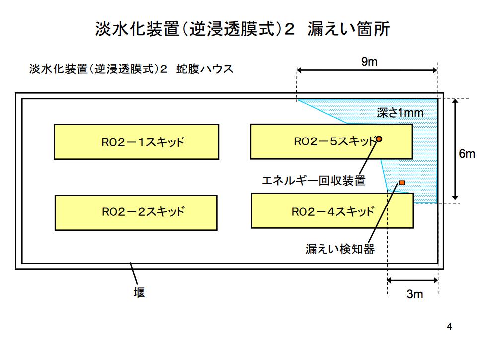 1.9E+9Bq of beta nuclide leaked 5