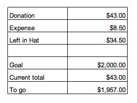 Settlement report 6/25 ~ 7/5/2012 4