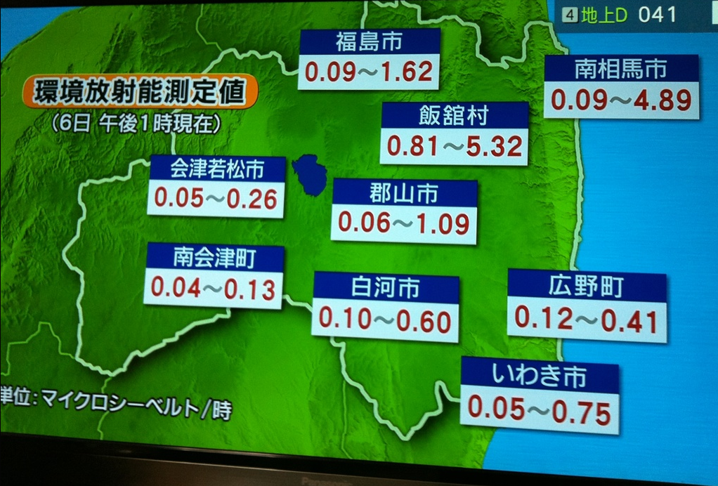 Radiation reading on weather forecast of Fukushima