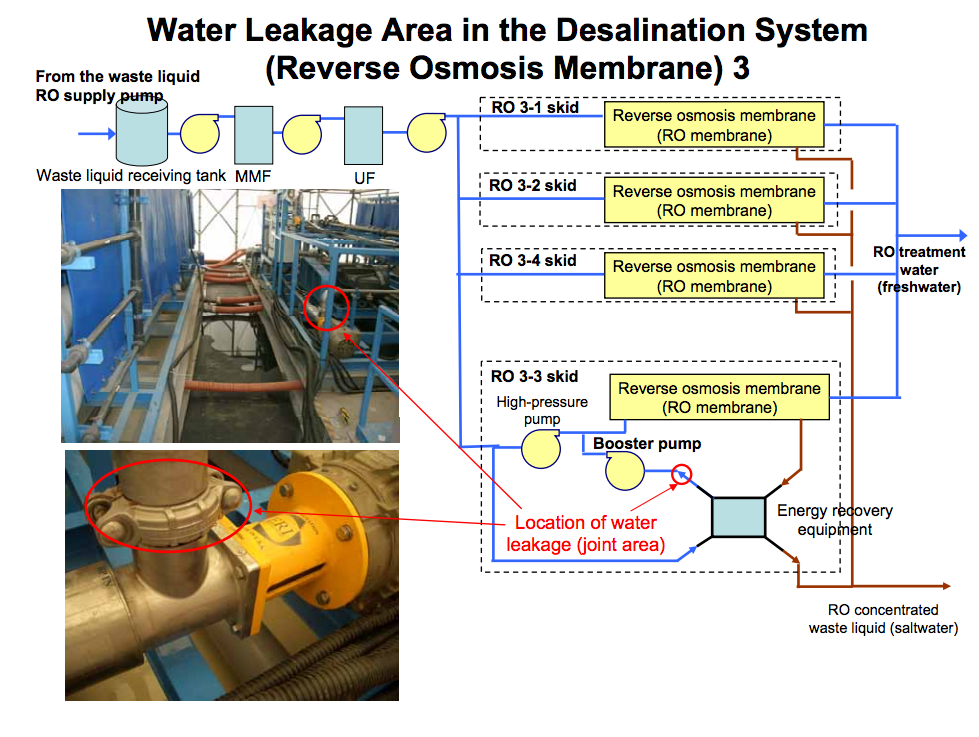 """11,400,000 Bq/m3 of cesium leaked again, """"metal fatigue of a coupler"""""""