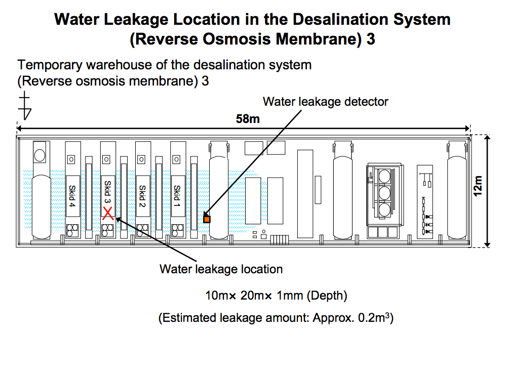 """11,400,000 Bq/m3 of cesium leaked again, """"metal fatigue of a coupler"""" 3"""