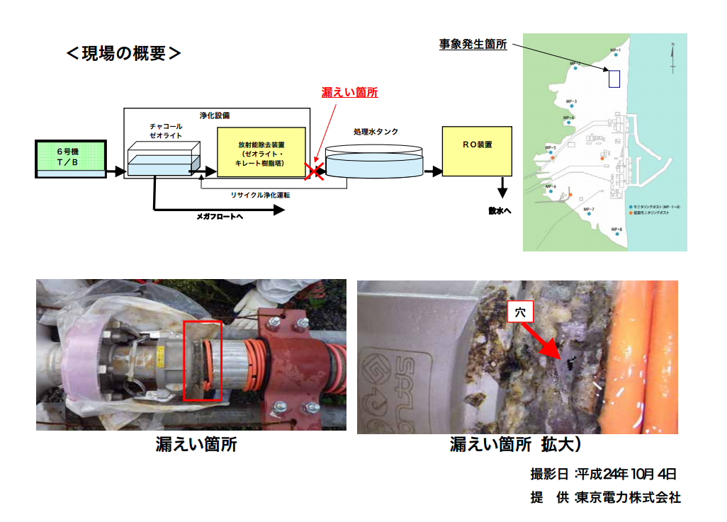 Contaminated water leaked from water purification equipment of reactor6 4