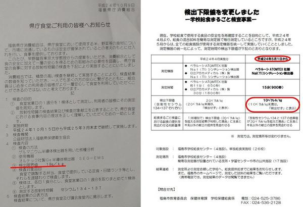 Lowest detectable amount of school lunch is 10Bq/Kg, the one of cafeteria in Fukushima gov is 1Bq/Kg