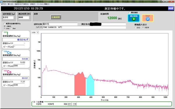 [Human hair more contaminated than food] Over 100 Bq/Kg from hair of Fukushima citizen 2