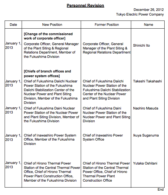 Tepco released the personnel revision for Fukushima Division